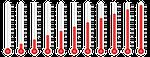 Temperaturdiagramm beim richtigen bügeln
